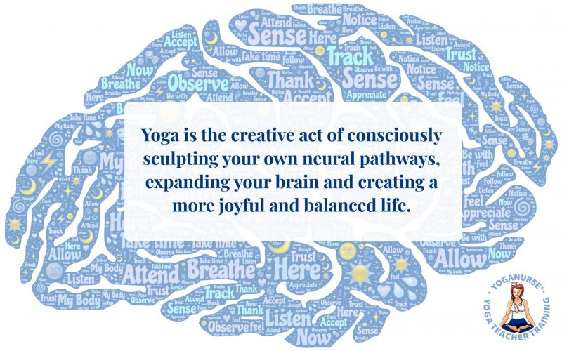 Sculpting your brain with yoga